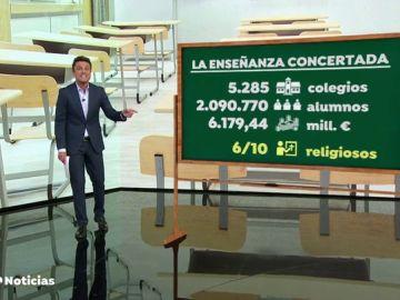 educación_concertada_