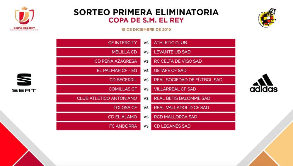 Emparejamientos Copa del Rey