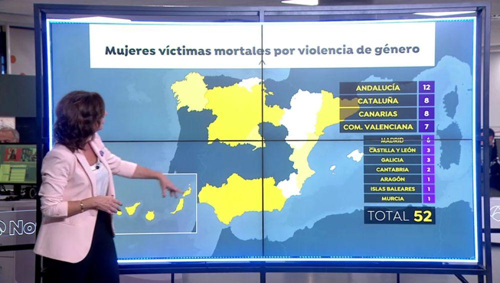 Radiografía de la violencia de género en España: más de la mitad de las víctimas se concentren en 4 comunidades