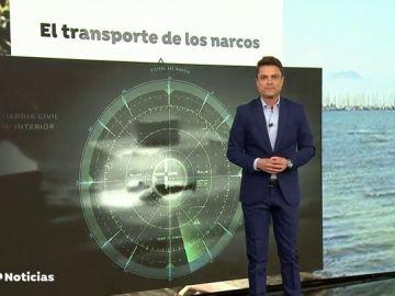 El narcosubmarino, lo último en el tráfico de drogas en España