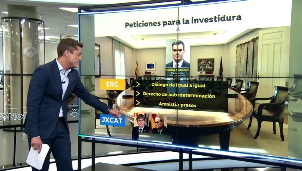 Lo que piden ERC, JxCat y PNV para sentarse a negociar con Pedro Sánchez