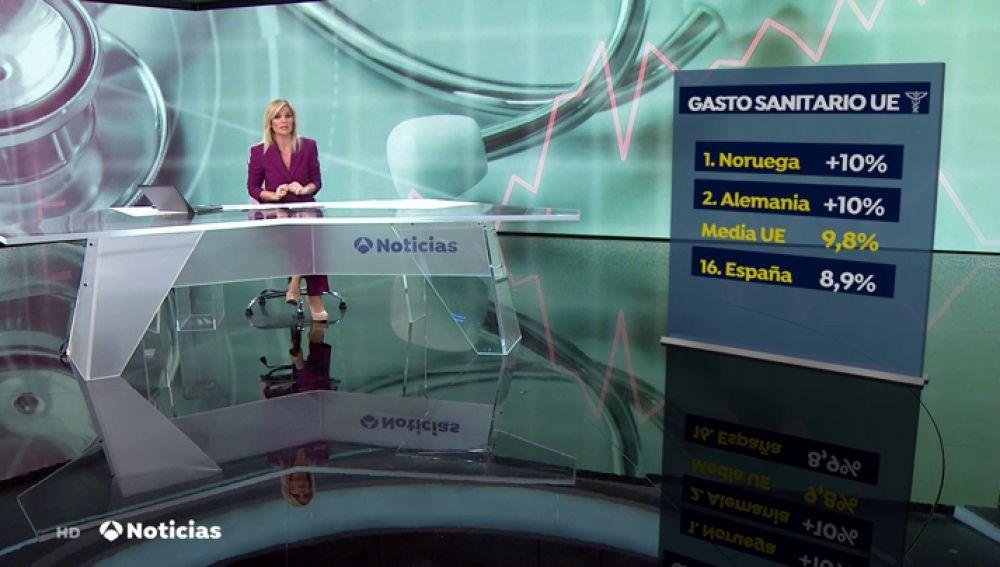 España, el país con los ciudadanos más sanos de la UE pese a estar a la cola en gasto