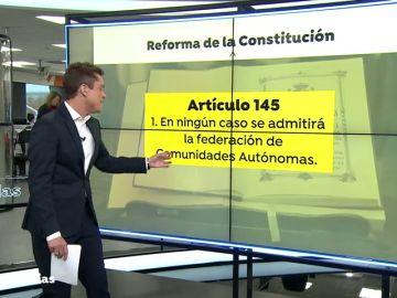 ¿Que dice el Título Octavo de la Constitución que el Gobierno acepta negociar?