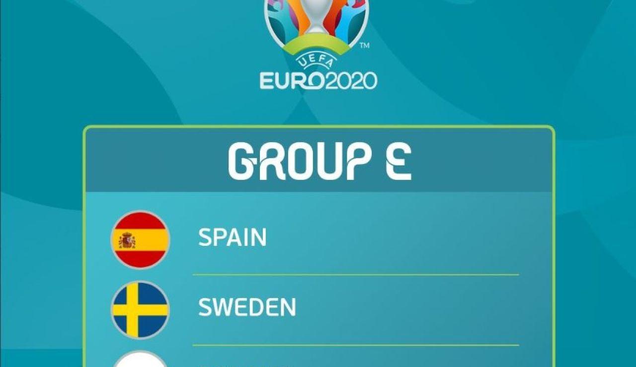 Rivales de España en la Eurocopa 2020