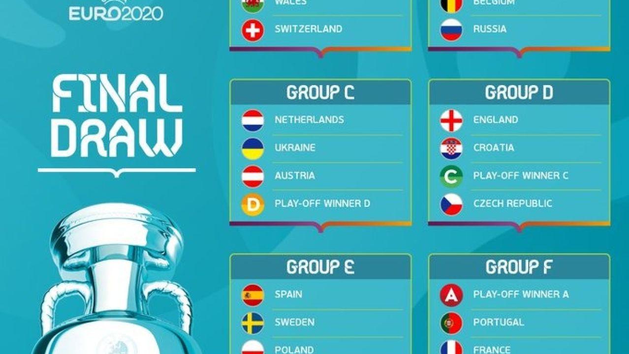 Calendario, Grupos Y Partidos De La Eurocopa 2020
