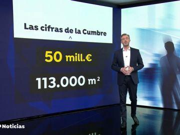 La Cumbre del Clima generará un impacto de 148 millones de euros en Madrid