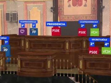 Configuración Mesa del Congreso