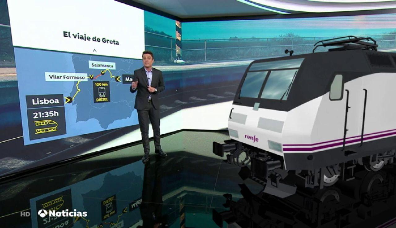 Greta Thunberg: del catamarán a un tren diésel, así continuará su viaje