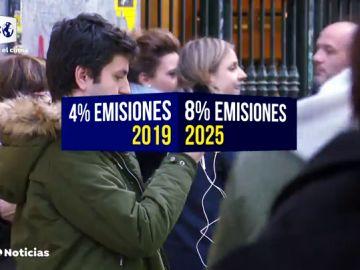 La tecnología genera el 4% de las emisiones mundiales de CO2