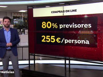El 76% de los españoles prefiere las tiendas físicas al comercio online