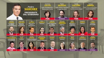 El Gobierno de Pedro Sánchez