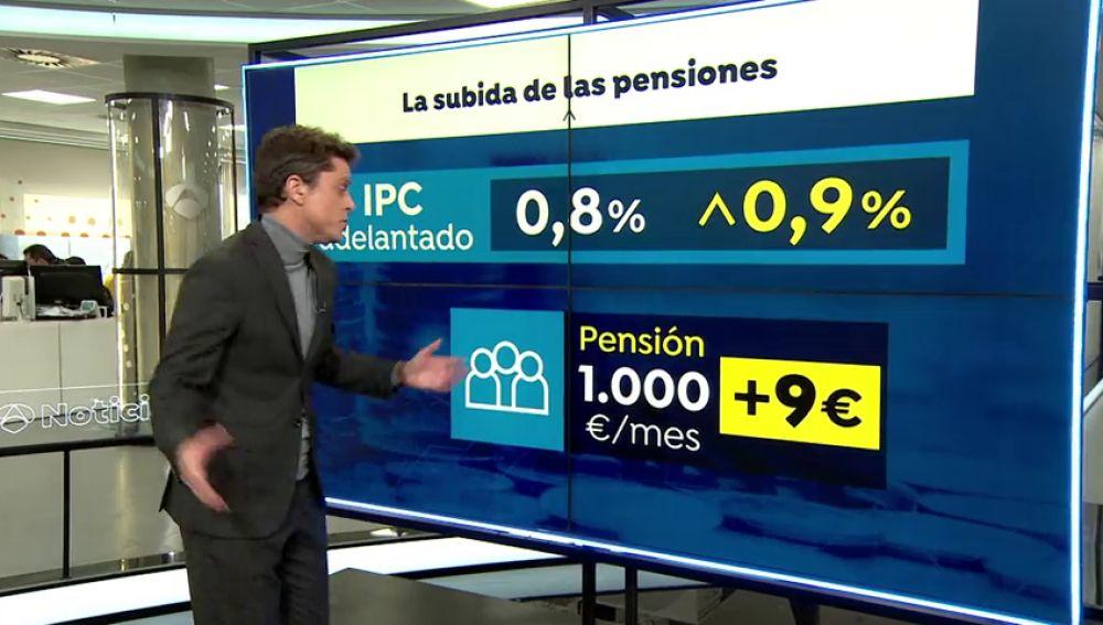 Primera decisión del Gobierno: subir las pensiones un 0,9 %