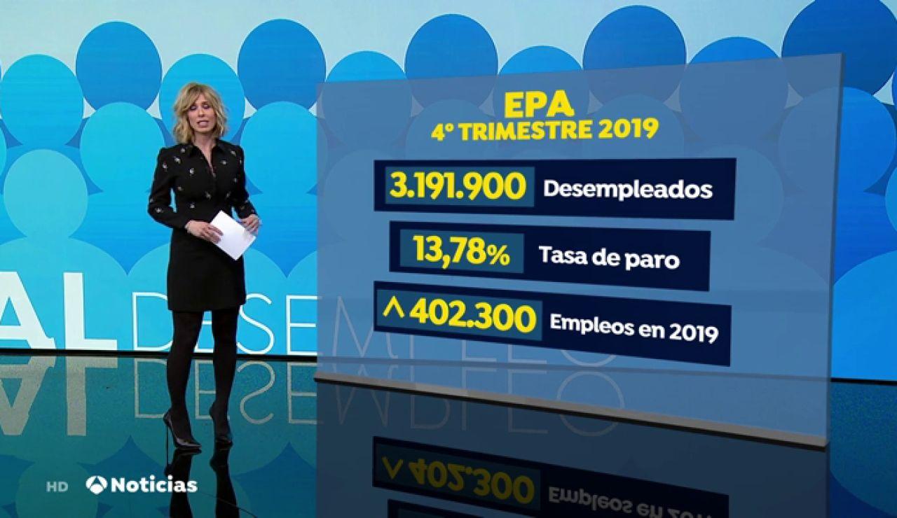 112.400 parados menos y 402.300 nuevos empleos en 2019, la menor creación de empleo desde 2013 según la EPA