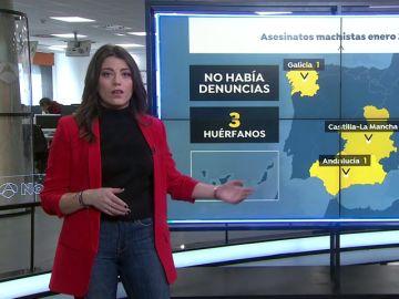 Mapa Lucía violencia de género