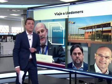 Críticas por pagar el Congreso el desplazamiento de un eurodiputado letón para entrevistarse con los presos del 'procés'