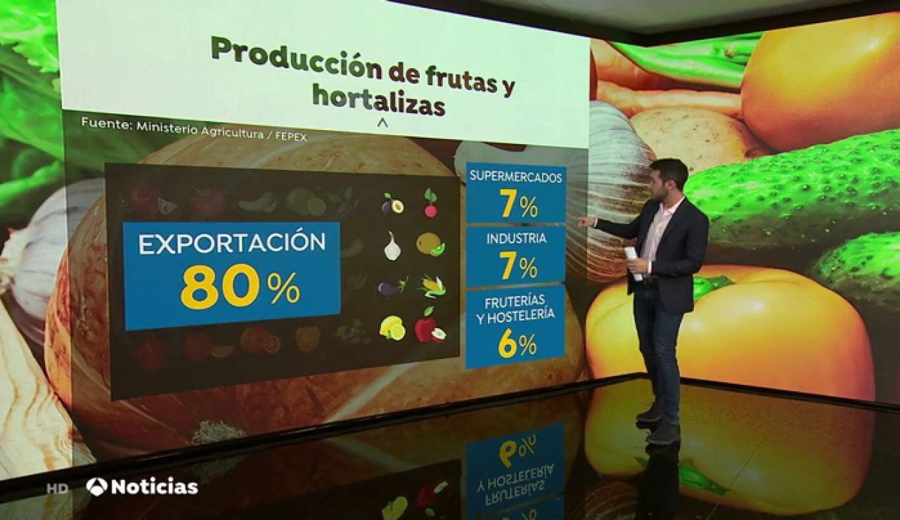 Los supermercados se defienden de las críticas de Pedro Sánchez y niegan ser culpables de los bajos ingresos de los agricultores