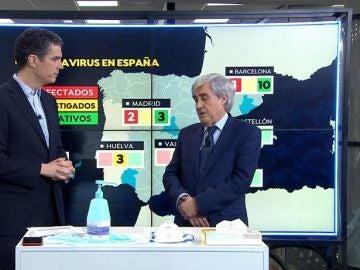Juan José Badiola explica qué medidas son eficaces ante el coronavirus