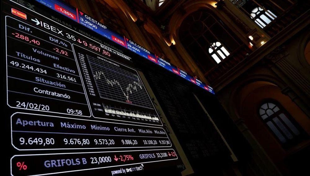 A3 Noticias 1 (28-02-20) La Bolsa cae un 3,08% a mediodía tras perder 70.000 millones en una semana