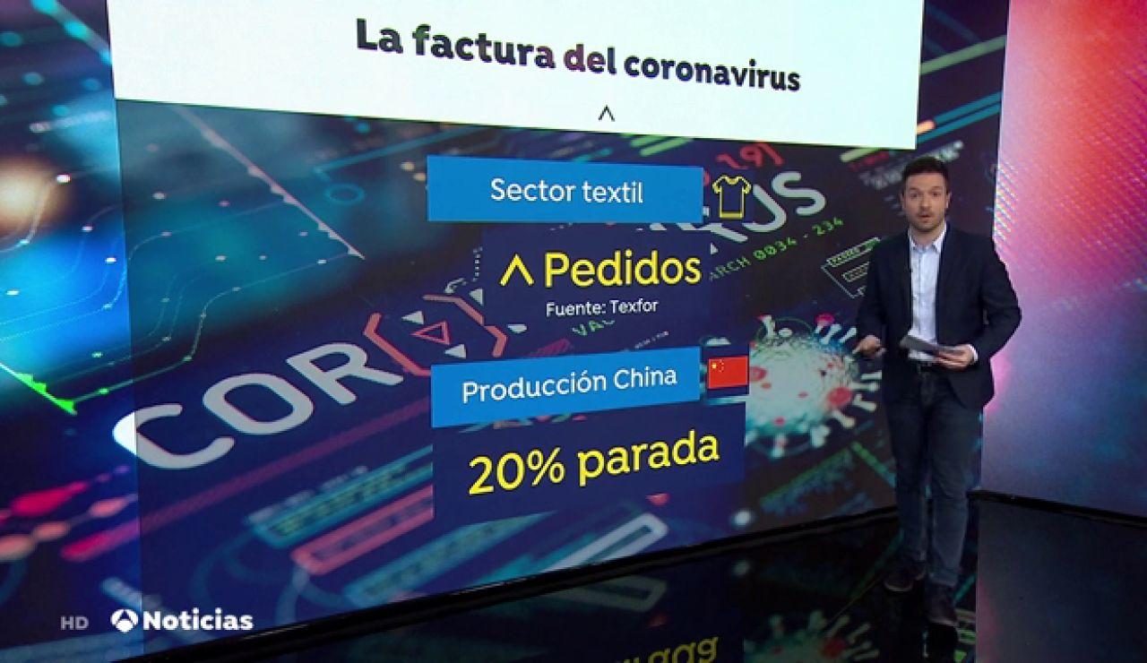 Escasean algunos modelos de móviles por el parón de producción en China a causa del coronavirus