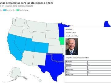 Mapa con los resultados del supermartes en EEUU