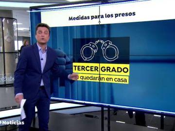 Las medidas en las cárceles por el coronavirus no permitirán salir a Iñaki Urdangarin ni a los presos del 'procés'