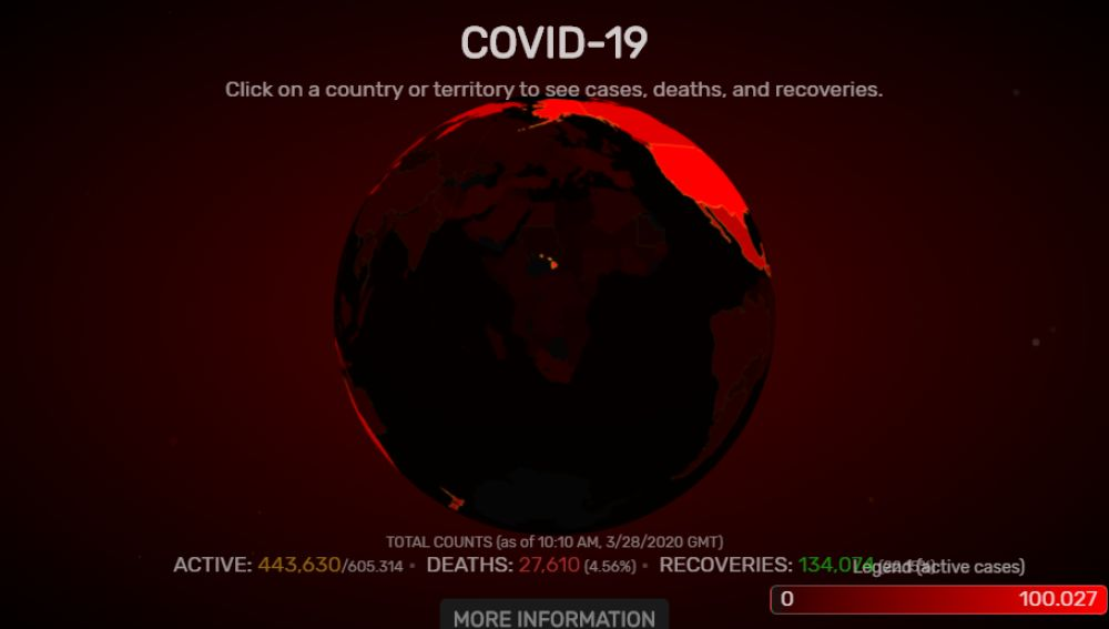 Mapamundi coronavirus