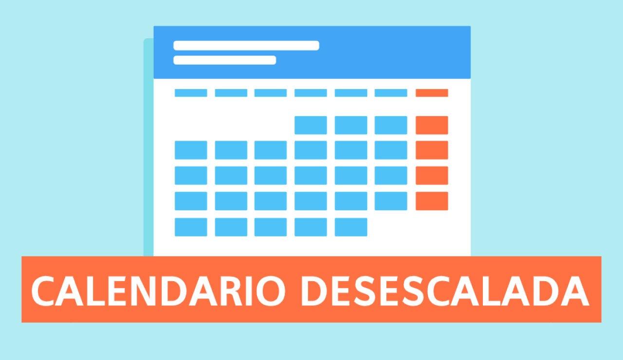 Calendario desescalada coronavirus España