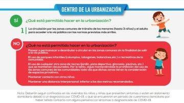 Normas dentro de las urbanizaciones durante el estado de alarma por coronavirus
