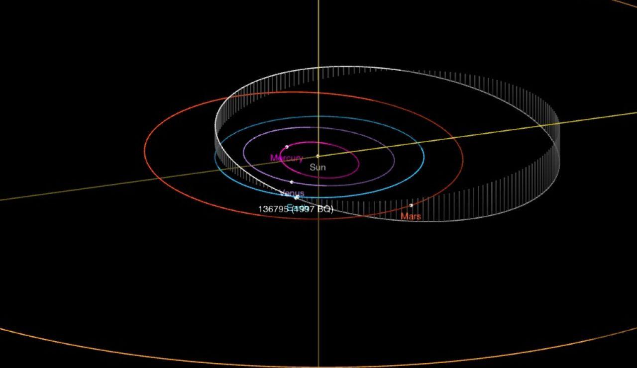 El asteroide 136795 (1997 BQ)