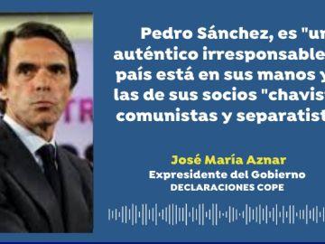 José María Aznar, FAES y expresidente, alerta sobre el pacto para derogar la reforma laboral