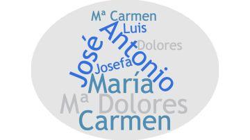 Nube de nombres más frecuentes en los bebés de Galicia, País Vasco o Cataluña