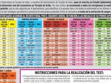 Torrejón de Ardoz hará esta semana test gratuitos de coronavirus a todos los vecinos