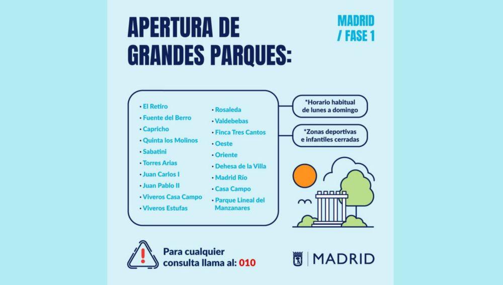 Infografía del Ayuntamiento de Madrid de parques abiertos