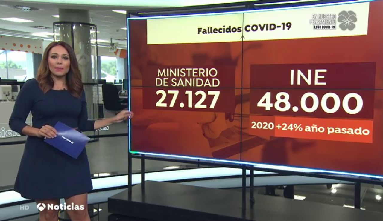 El INE recoge 44.000 muertes más de las esperadas en 2020, un 24% más que el año pasado
