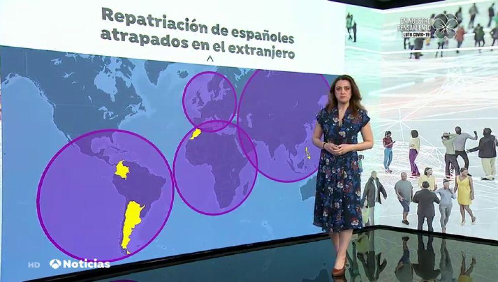 Repatriación de españoles atrapados en el extranjero