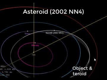 Un peligroso asteroide de 500 metros de diámetro pasa cerca de la tierra hoy