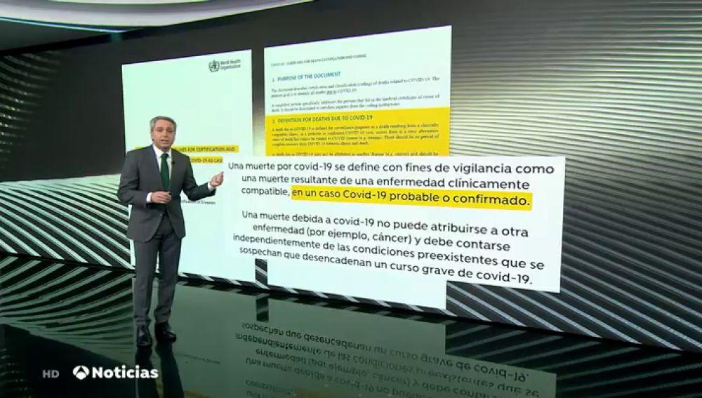 Vicente Vallés explica las indicaciones de la OMS que España no ha seguido sobre los muertos por coronavirus