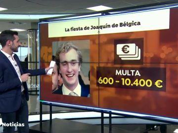 El príncipe de Bélgica se enfrenta a una multa de hasta 10.400 euros por la fiesta en Córdoba en fase 2 de la desescalada