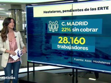 Hasta 30.000 beneficiarios de ERTEs tendrán que devolver la prestación