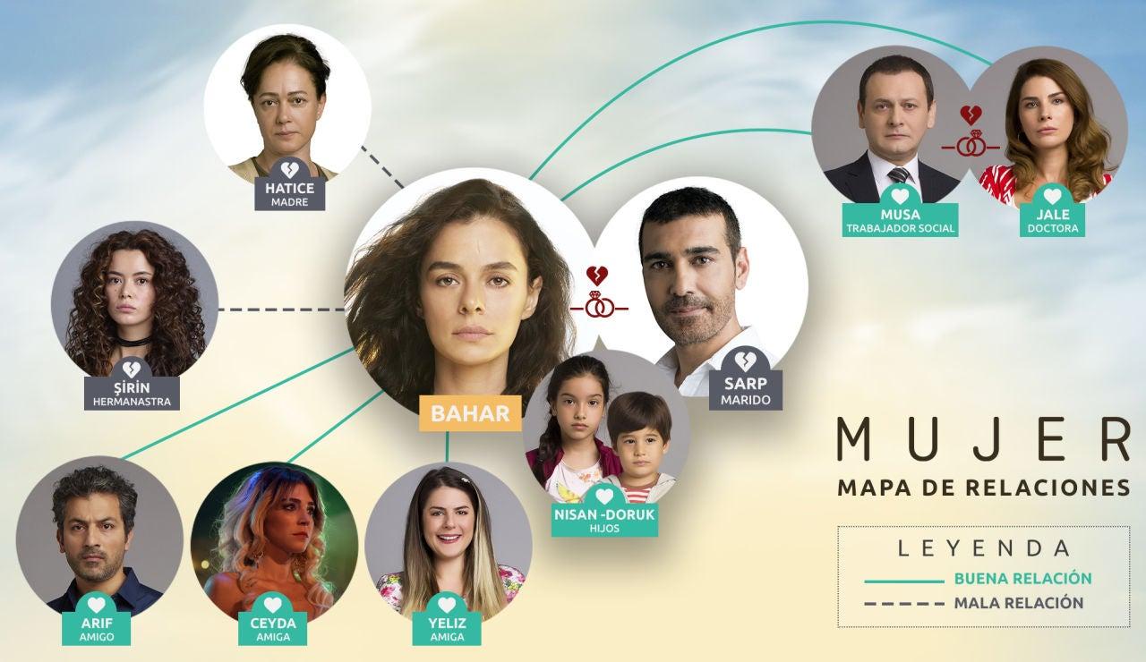 Conoce a los protagonistas de 'Mujer' y la relación entre ellos