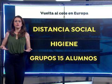 España, excepción europea en el regreso al colegio tras el coronavirus