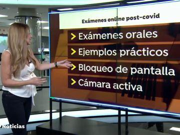 Las cinco tácticas que utilizan los profesores para evitar que los alumnos copien en los exámenes online