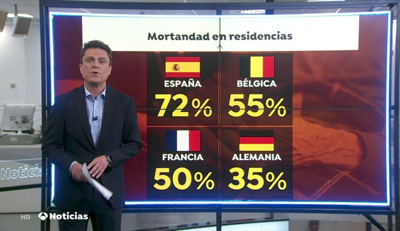 Las residencias de ancianos en España, foco de mortalidad en Europa