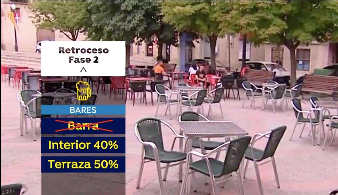 Fase 2 en Aragón