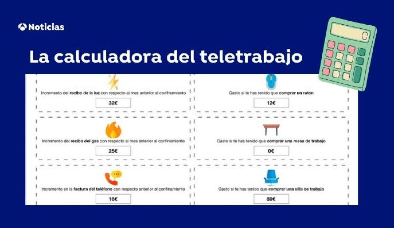 Calculadora Teletrabajo: Cuánto debería pagar tu empresa por los gastos que has tenido durante el confinamiento