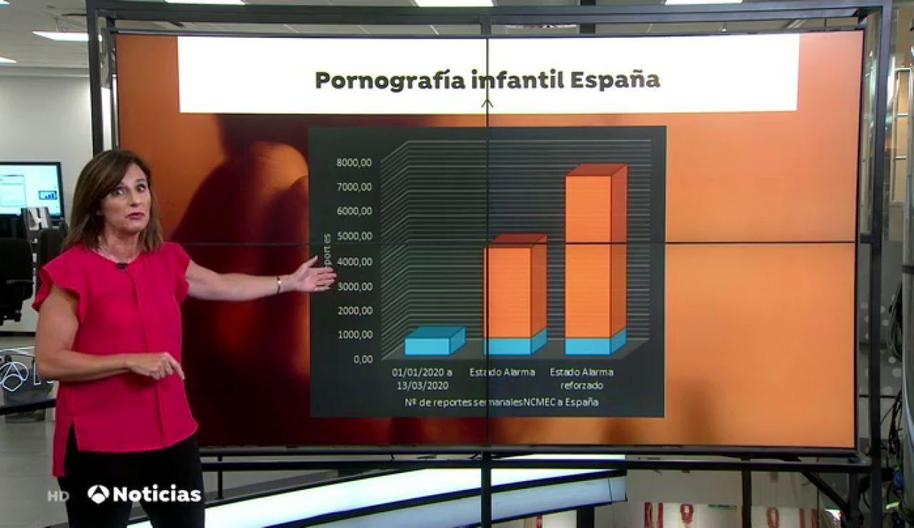 Crecen la producción, el consumo y el tráfico de pornografía infantil durante el confinamiento por coronavirus