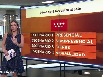 La Comunidad de Madrid plantea asignaturas on line en secundaria y un día semanal en bachillerato para el próximo curso