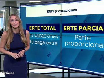 ¿Se tiene derecho a vacaciones si se ha estado o se está en situación de ERTE?