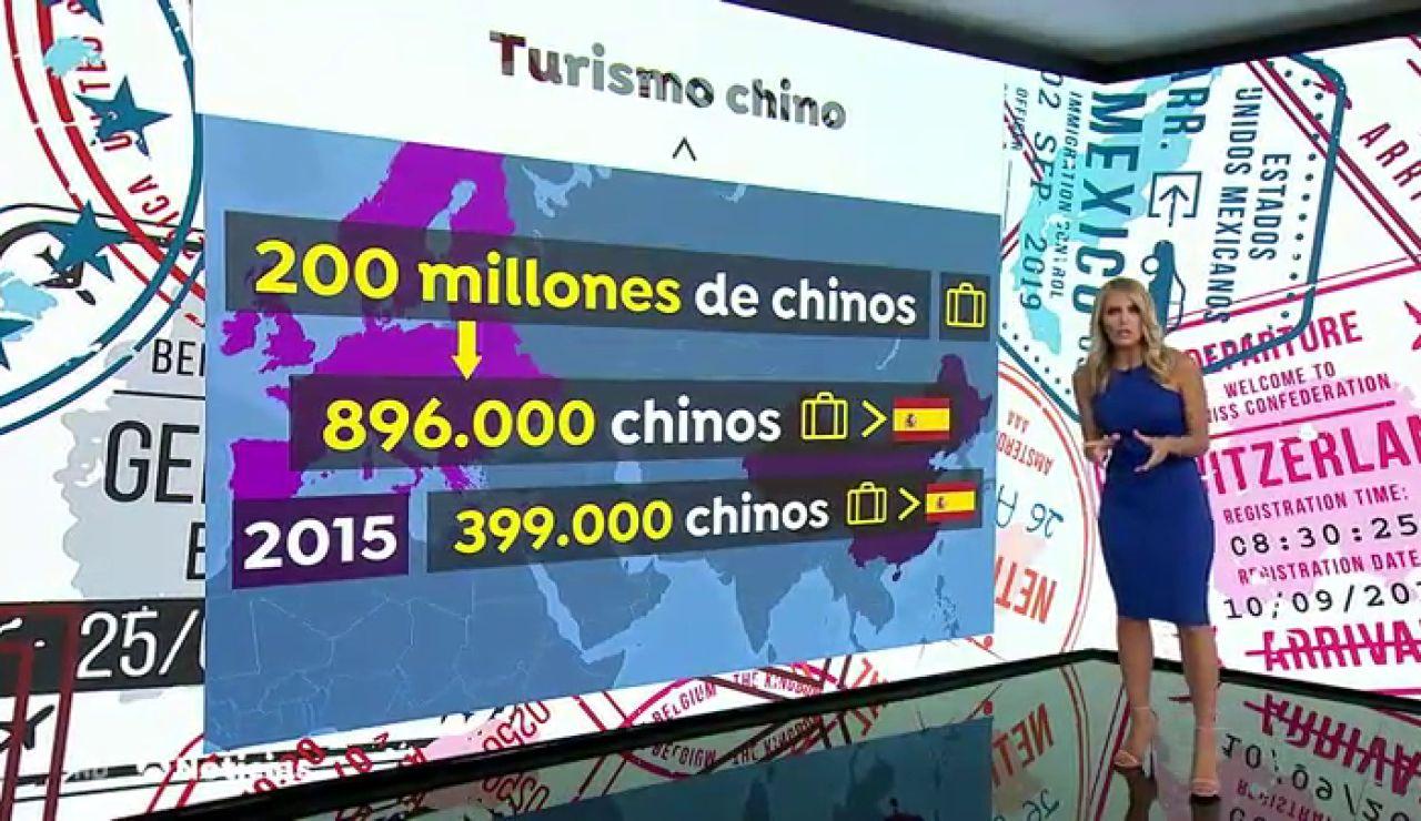 Las posibles consecuencias para el turismo de que España no permita la entrada de ciudadanos procedentes de China