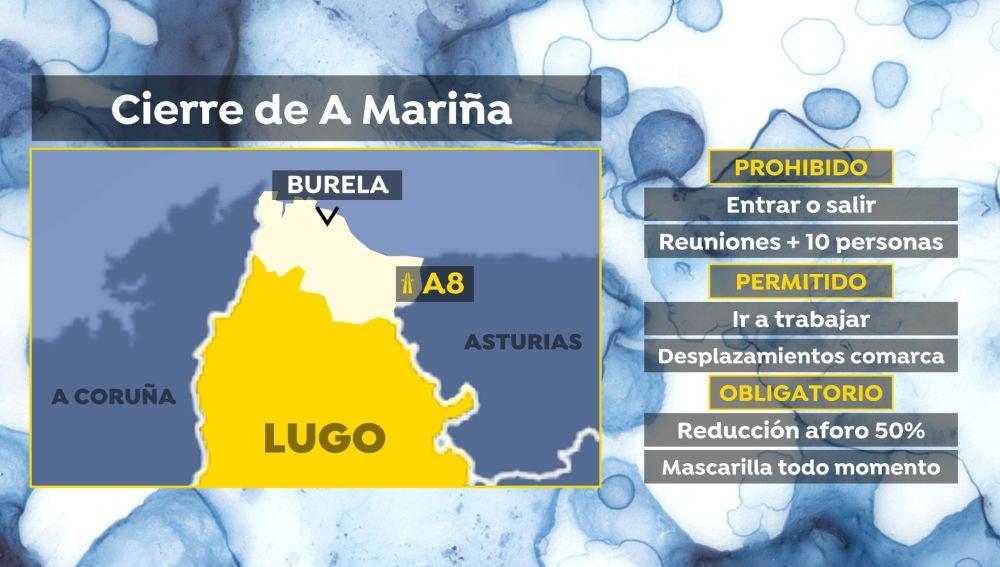 Así será el cierre de la comarca de A Mariña, en Lugo, por los rebrotes a partir de este lunes